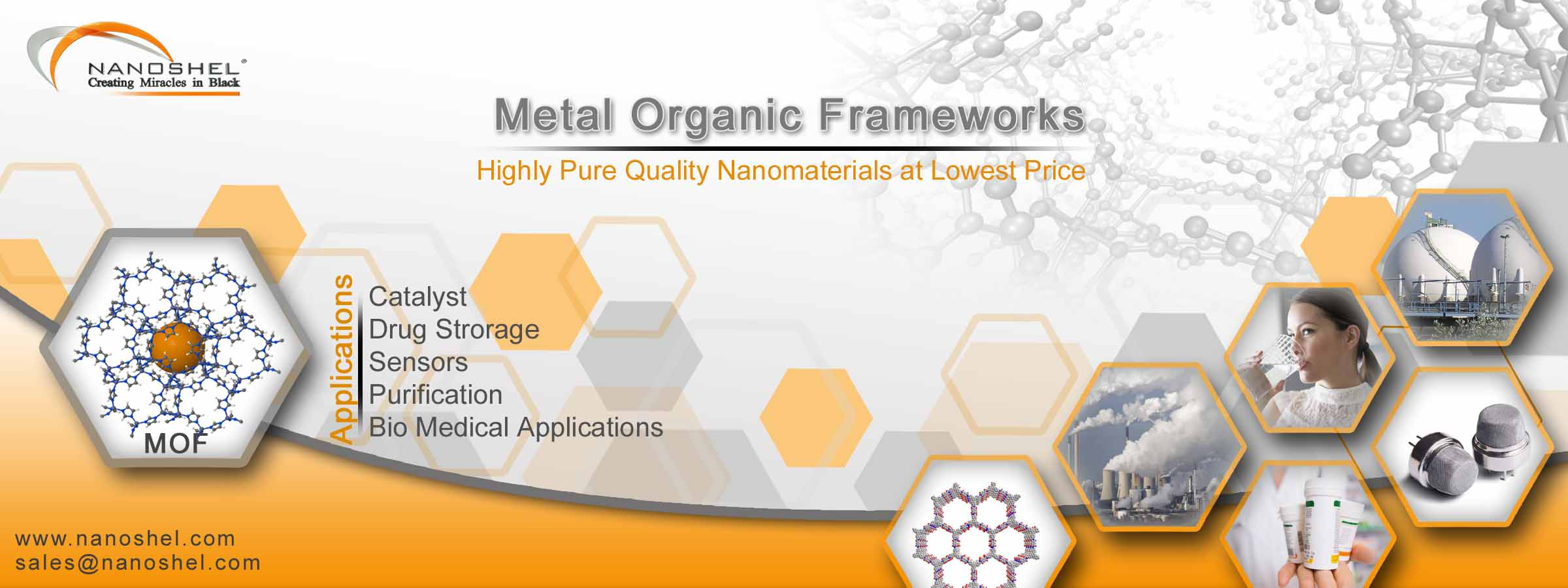 Nickel based Metal Organic Framework