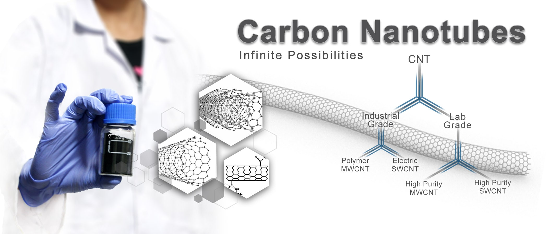 Functionalized Carbon Nanotubes MWCNT COOH