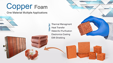 Copper Foam for Thermal Management Application