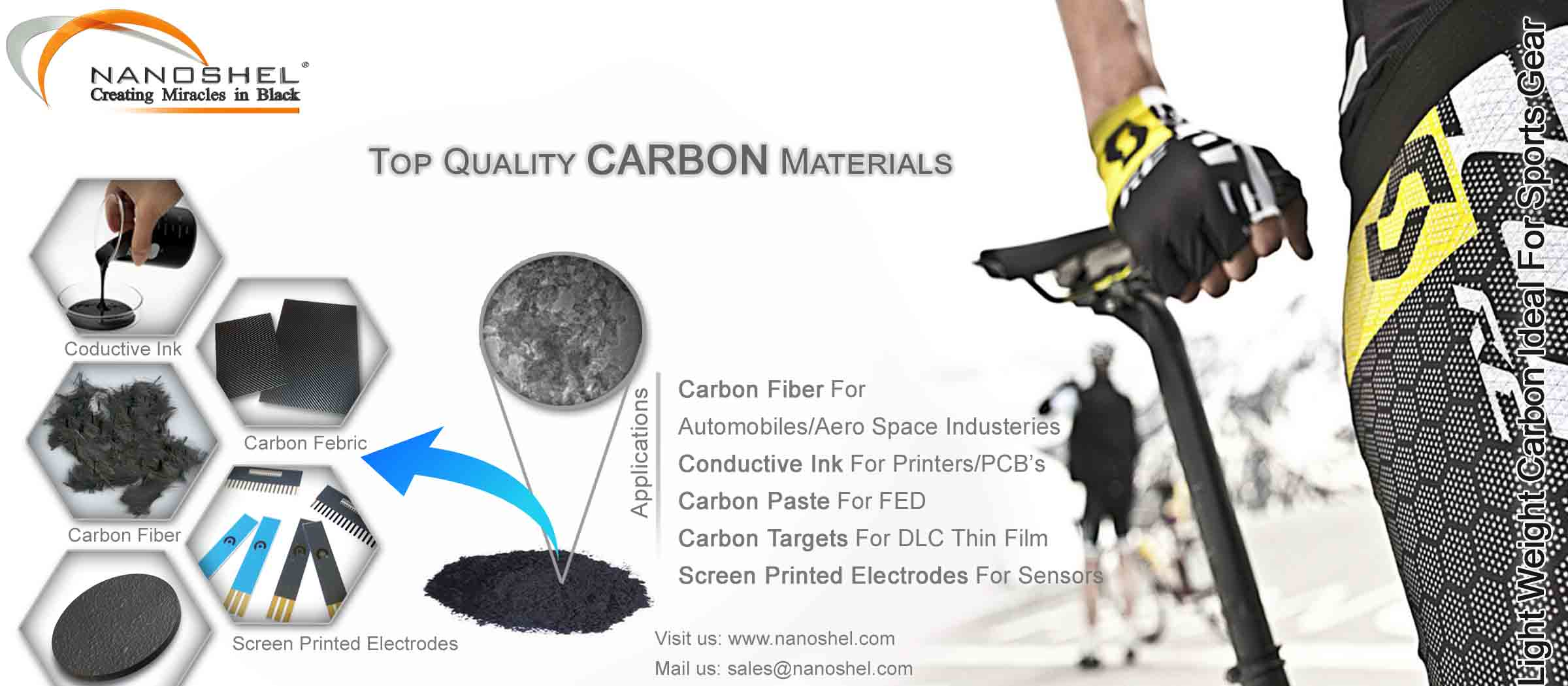 Carbon Fiber Application