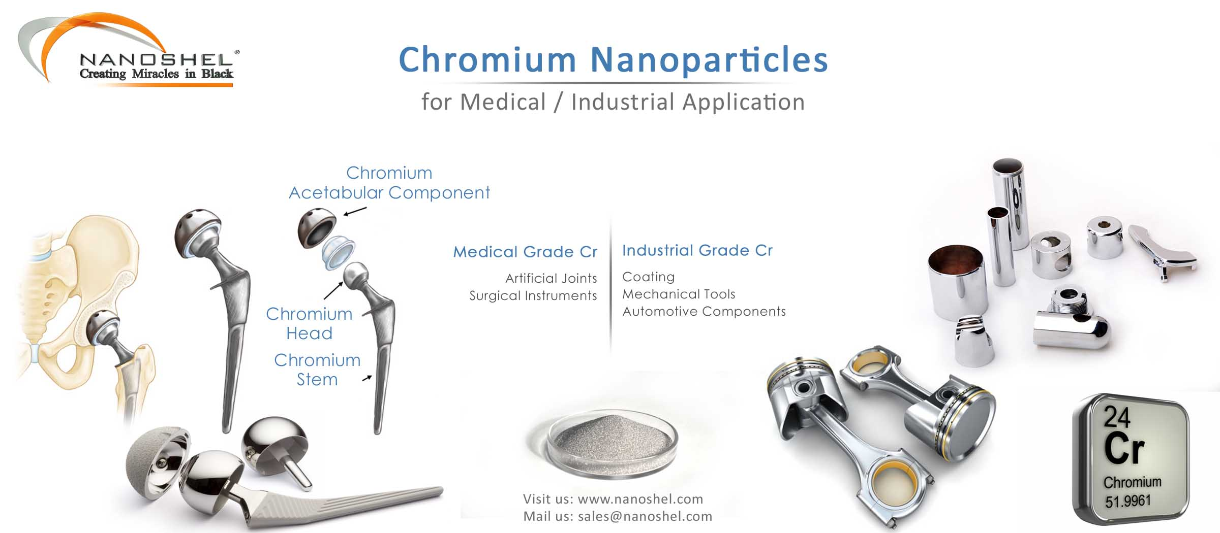 Chromium Carbide Application