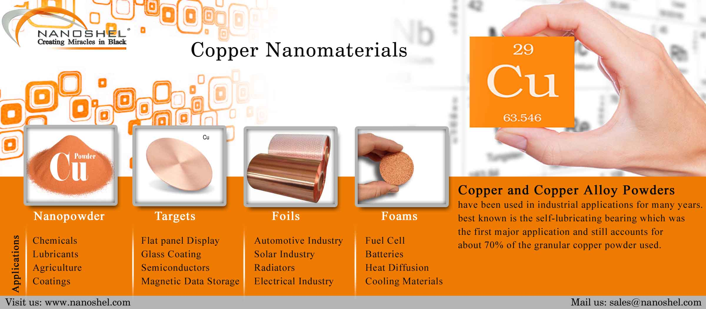 Carbon Coated Copper Nanoparticles