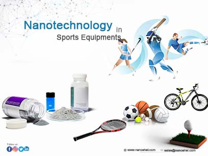 Nanotechnology in Sports Equipment