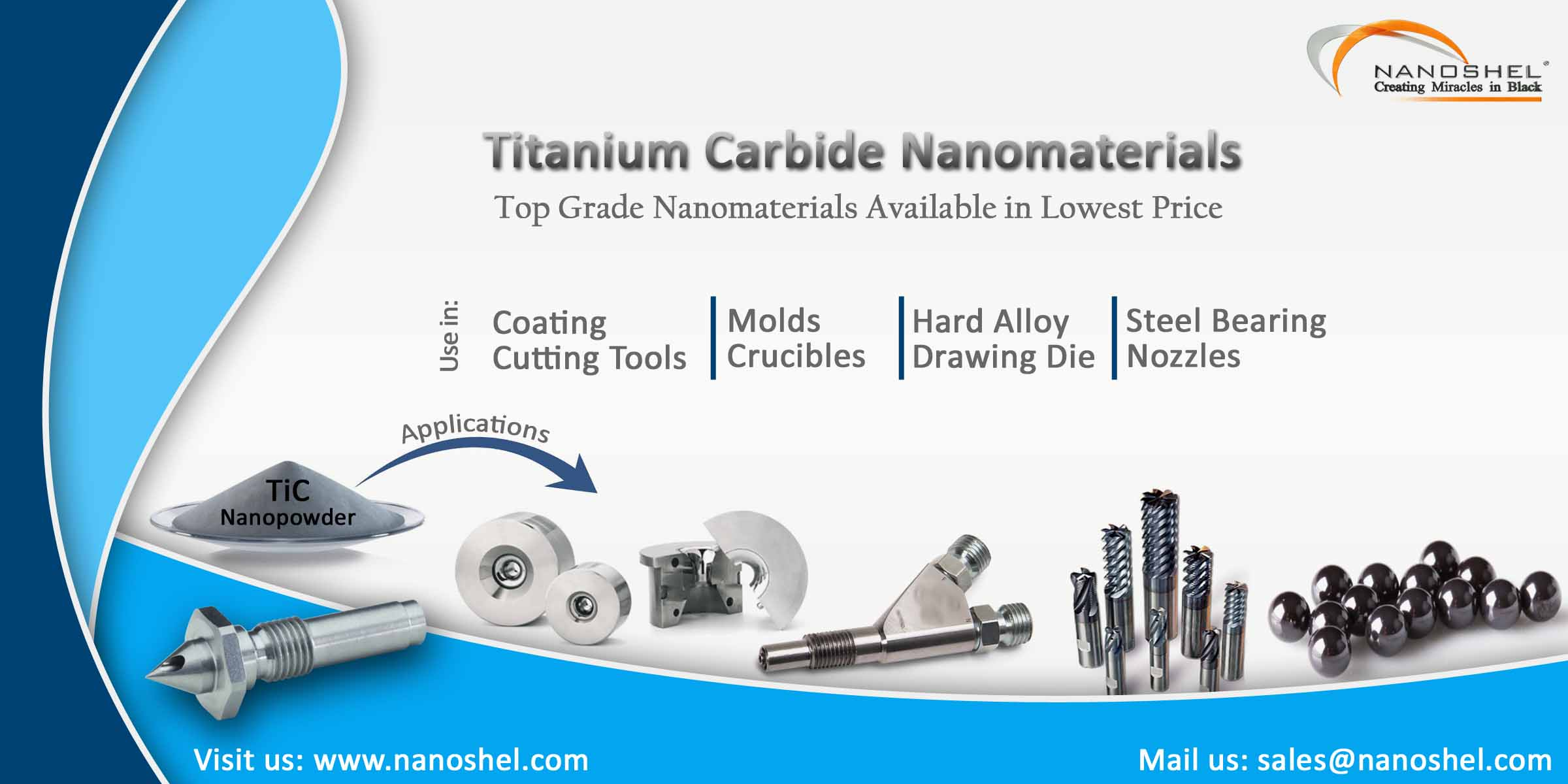 Titanium Carbide Nanoparticles