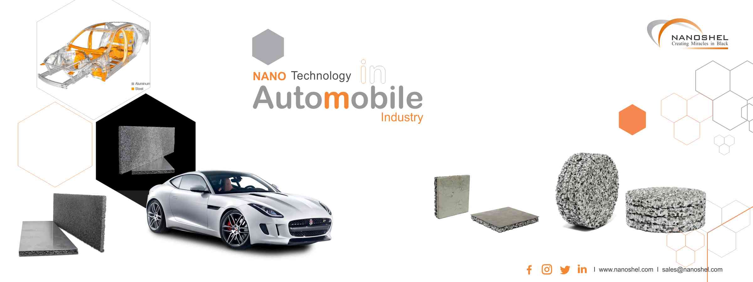 Aluminum Foam for Automotive Application