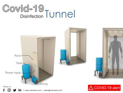 Disinfectants through Tunnel (COVID19)