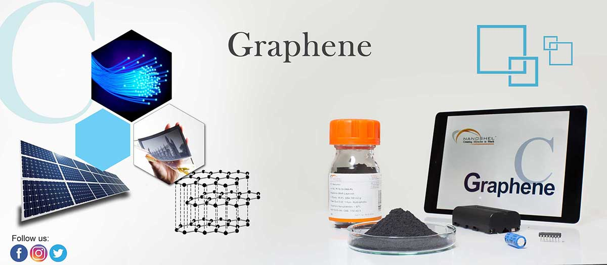 Graphene Oxide Nanoparticles