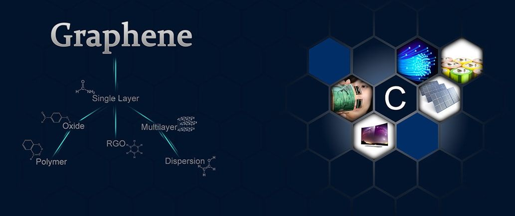 Graphene Dispersion Organic Solvent