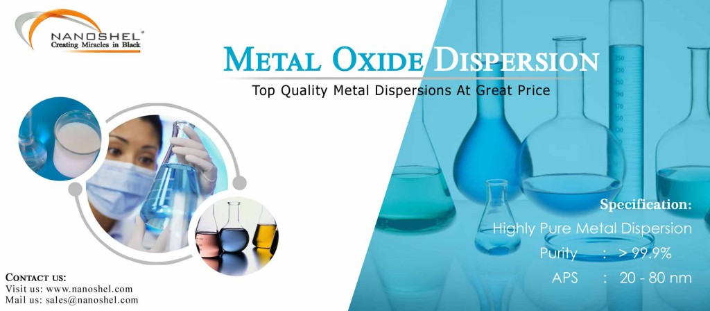 Zirconium Oxide Dispersion