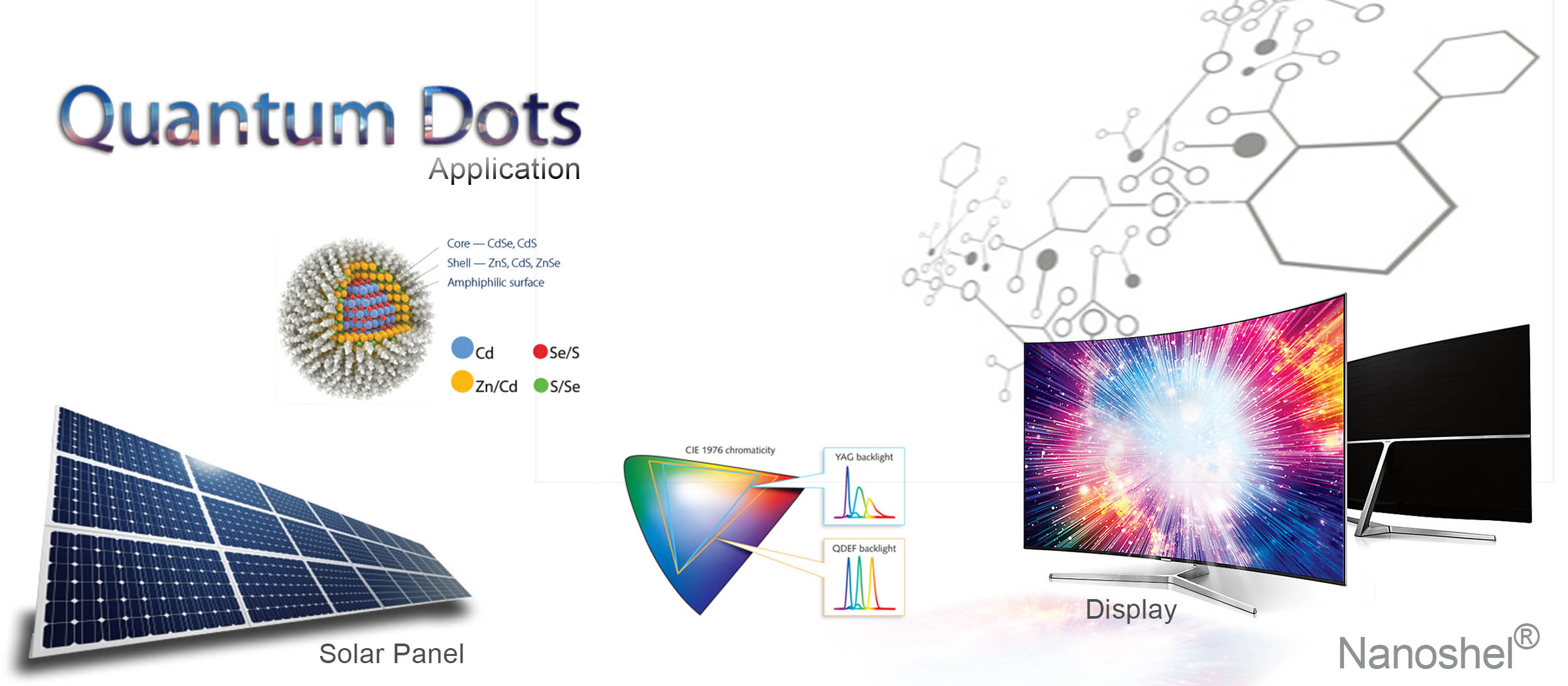 quantum-dot optical temperature probes