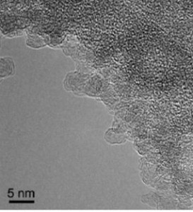 Diamond Nanoparticles