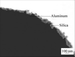 Aluminium Nanoparticles Silica Coated