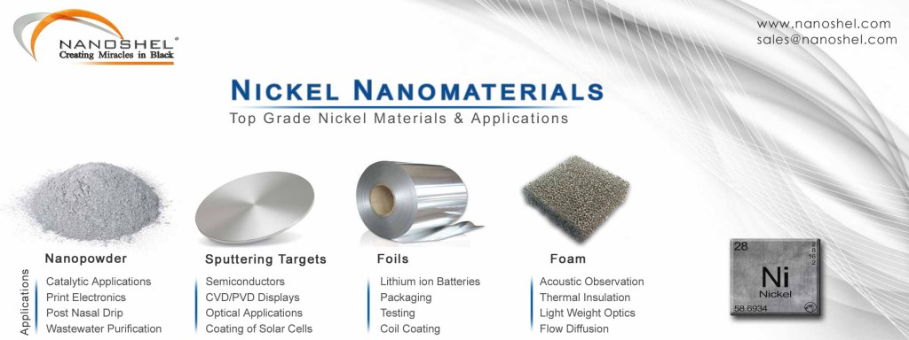 Nickel Nanoparticles