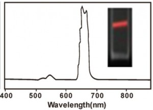 Light Emitting Quantum Dots