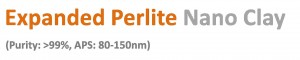 Expanded Perlite Nano Clay