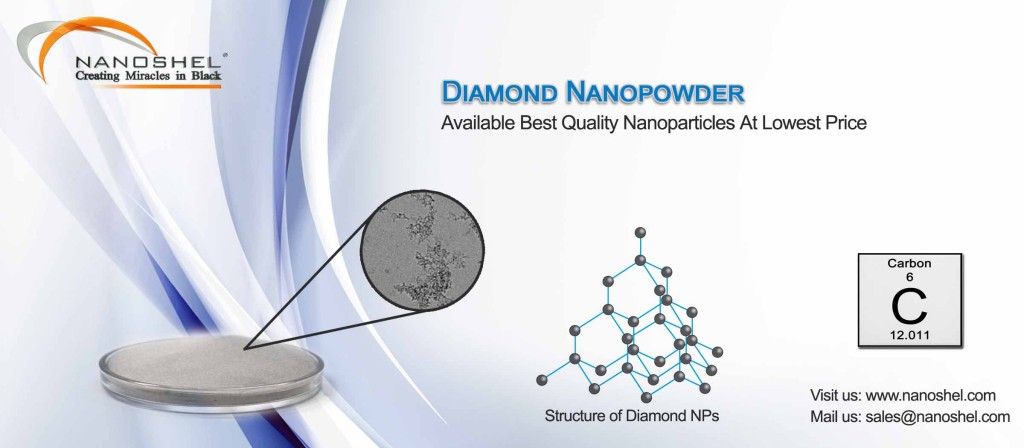 Diamond Nanopowder Nanoparticles