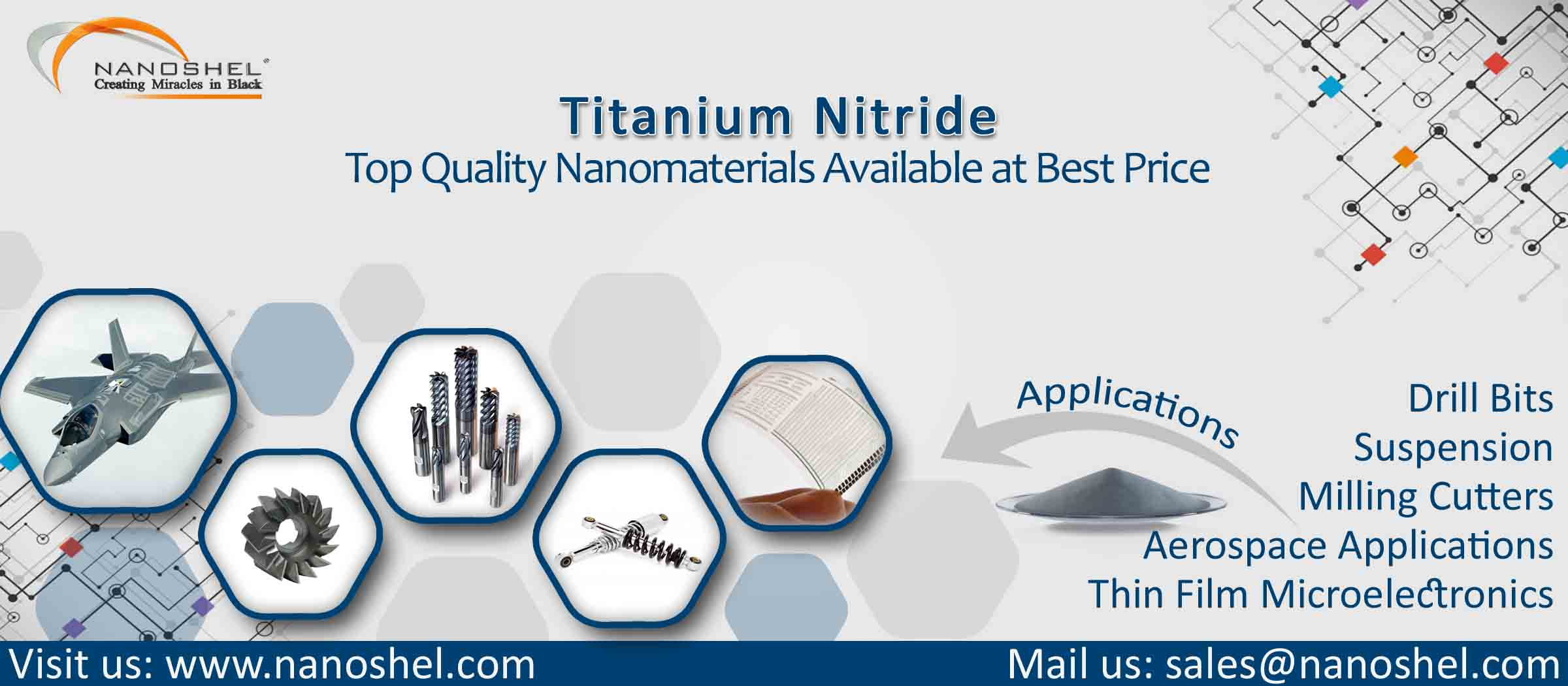 Titanium Nitride Nanoparticles Application