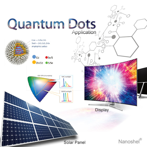 Quantum Dots Display 600-600